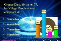 Quiz Absolument Disco